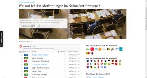 """Ein potenzieller Zuschauerinput: Die berüchtigte """"Schwänzerrubrik"""" von politnetz.ch (aktuell die Herbstsession)."""