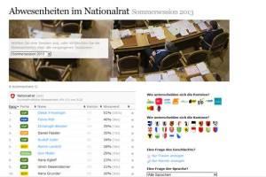 """Ausschnitt der """"Schwänzerdatenbank"""" aus der Sommersession 2013"""